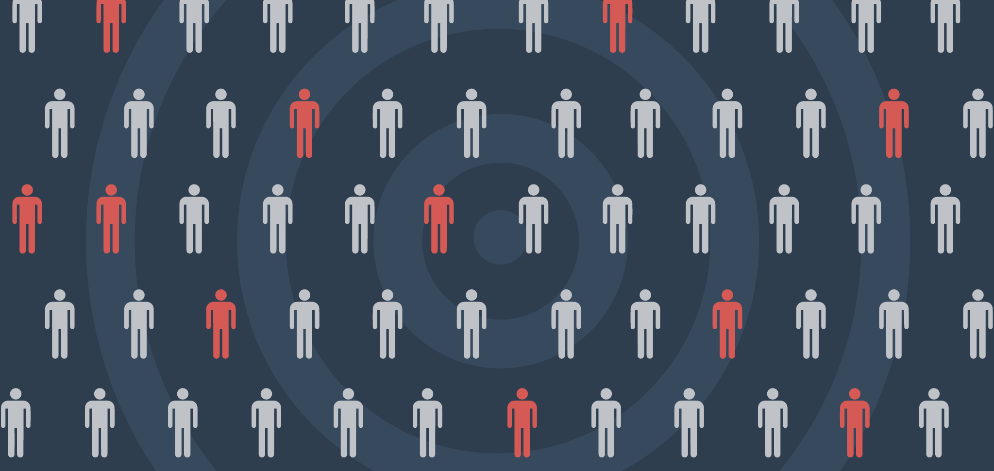 7 Types of Ad Targeting to Help You Hit the Spot